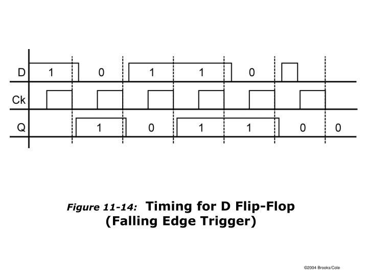 Figure 11-14: