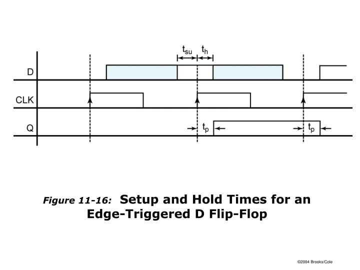 Figure 11-16: