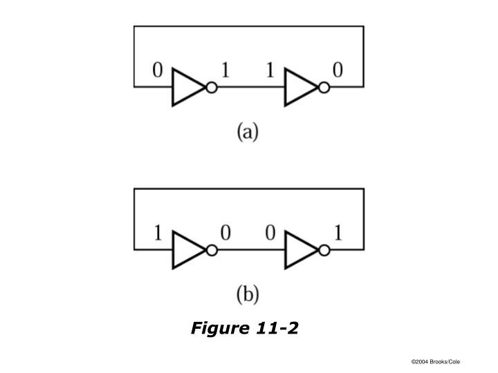Figure 11 2