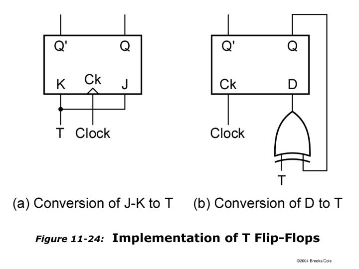 Figure 11-24: