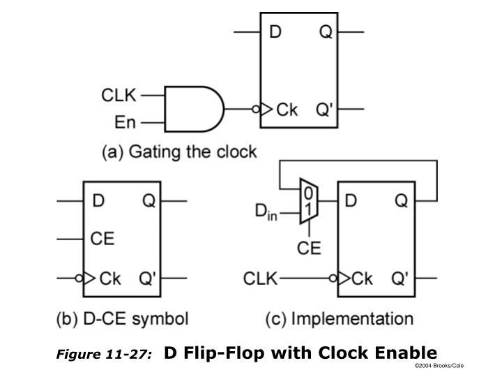 Figure 11-27: