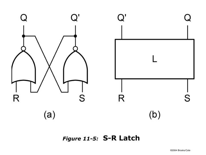 Figure 11-5: