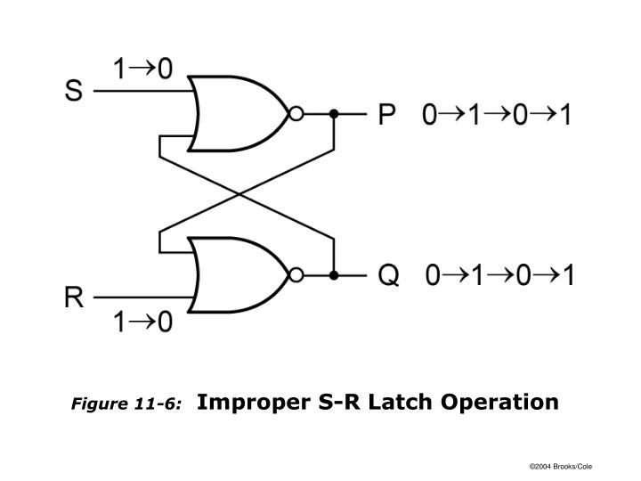Figure 11-6: