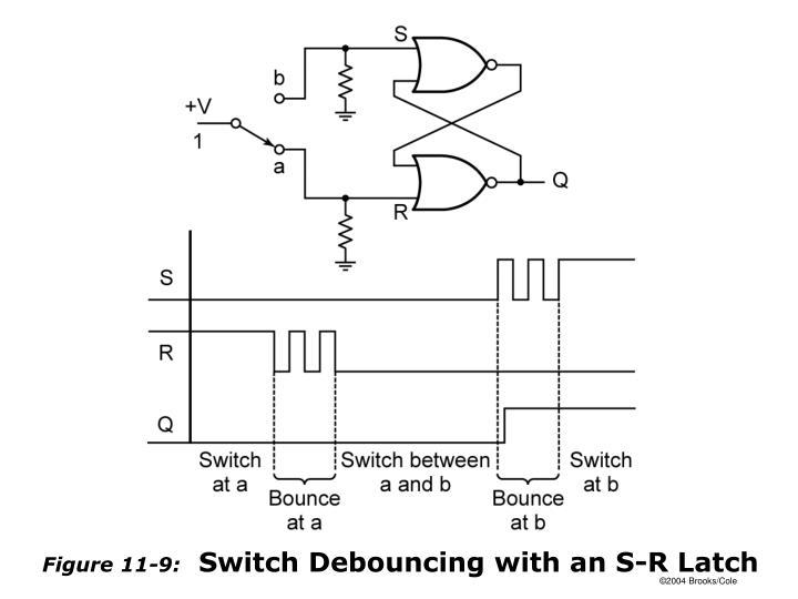Figure 11-9: