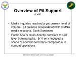 overview of pa support 1 of 2
