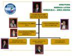 struttura america latina venezuela area andina
