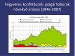 fegyveres konfliktusok polg rh bor k n vekv ar nya 1946 2007