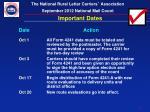 important dates1