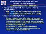 option elections leave agreements
