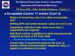 ps form 4239 other suitable allowance column 172