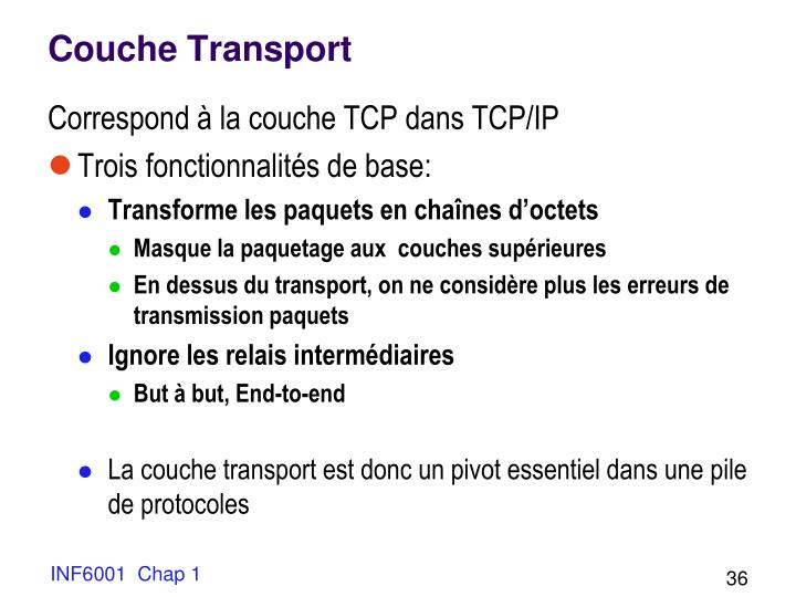 Couche Transport