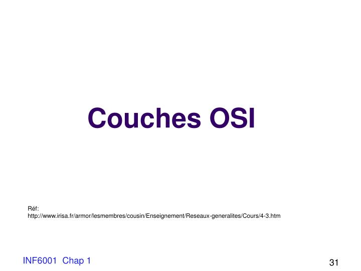 Couches OSI