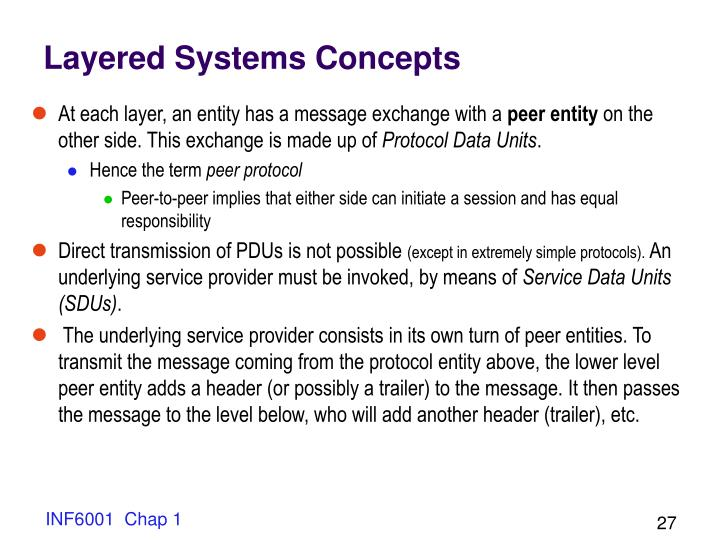Layered Systems Concepts
