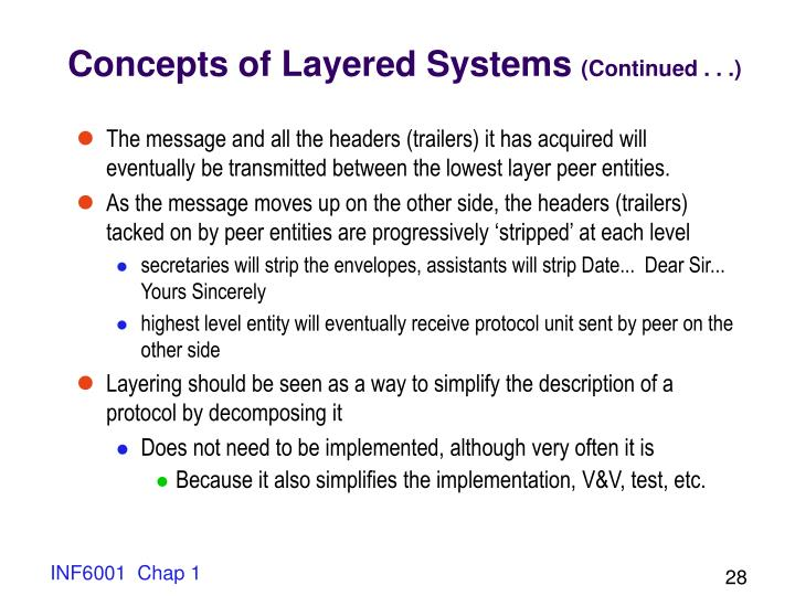 Concepts of Layered Systems