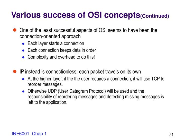 Various success of OSI concepts