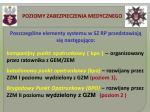 poziomy zabezpieczenia medycznego3