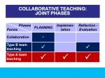 collaborative teaching joint phases