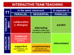 interactive team teaching