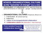 school organizational culture as the epicenter of change harris 2002