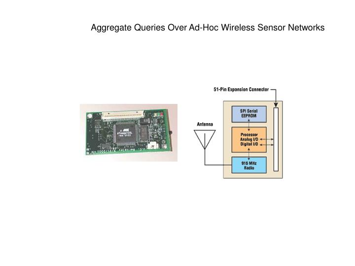 Aggregate Queries Over Ad-Hoc Wireless Sensor Networks