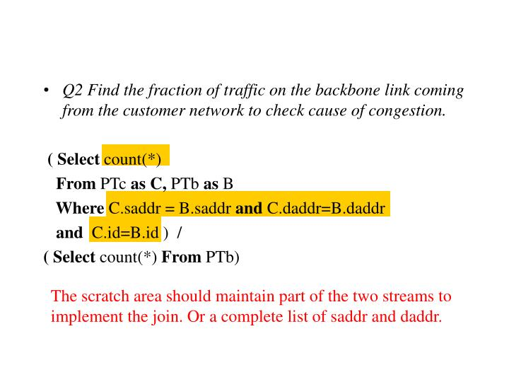 Q2 Find the fraction of traffic on the backbone link coming from the customer network to check cause of congestion.