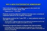 why a new postoperative nomogram