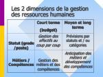 les 2 dimensions de la gestion des ressources humaines