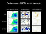 performance of gfdl as an example