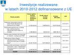 inwestycje realizowane w latach 2010 2012 dofinansowane z ue
