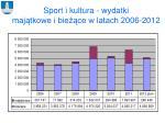 sport i kultura wydatki maj tkowe i bie ce w latach 2006 2012