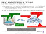privacy data protection in the cloud business regulation context 1 2
