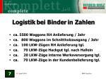 logistik bei binder in zahlen