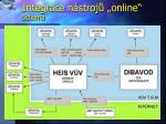 integrace n stroj online schema
