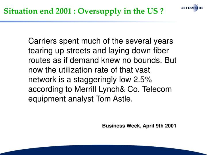 situation end 2001 oversupply in the us n.