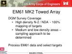 em61 mk2 towed array
