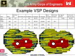 example vsp designs