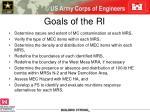 goals of the ri