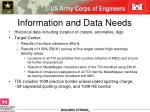 information and data needs