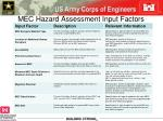 mec hazard assessment input factors