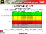 prioritized dig list the classification product