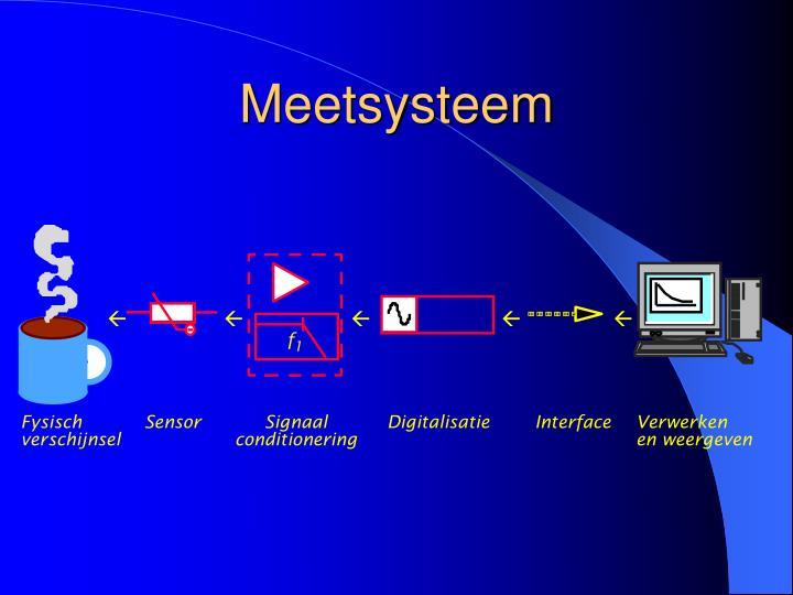 Meetsysteem
