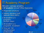 it academy program3