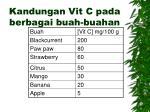 kandungan vit c pada berbagai buah buahan