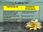 trading off1