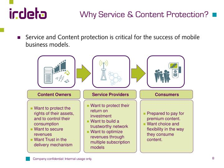 Why Service & Content Protection?