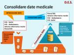 consolidare date medicale