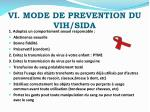 vi mode de prevention du vih sida