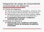 diagramas de carga de consumidores caracteriza o dos diagramas
