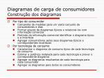 diagramas de carga de consumidores constru o dos diagramas