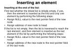 inserting an element3
